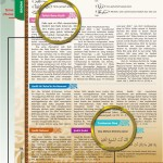 Al Quran Cordoba The Amazing 33 in 1